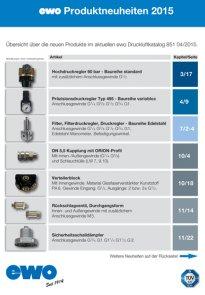 EWO Produktneuheiten 2015
