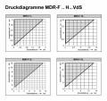 /MDR-F-VDS-Diagramm.jpg