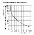 /R5-Diagramm.jpg