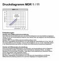 /MDR-1-11-Druckdiagramm.jpg