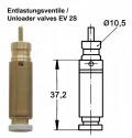 /EV-2S-Massblatt.jpg