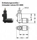 /EV-4WS-Massblatt.jpg