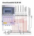 Condor Grundlastwechselschaltung GLW 4-S / 255475