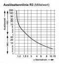 /R3-Diagramm.jpg