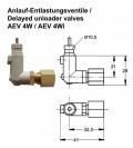 /AEV-4Wi-Massblatt.jpg